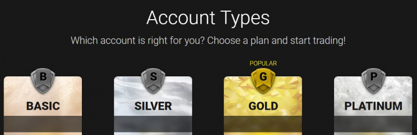 24option account types