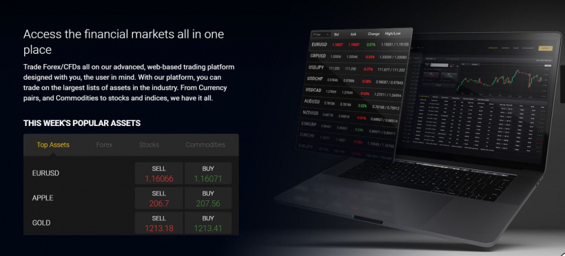 24option platforms