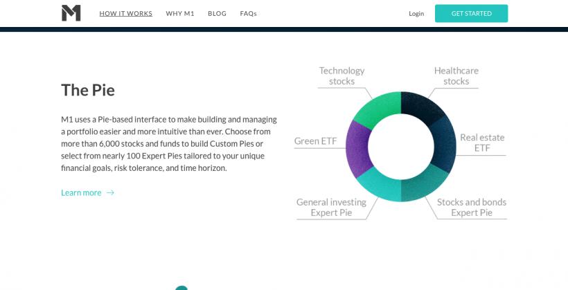 m1 finance platform and tools