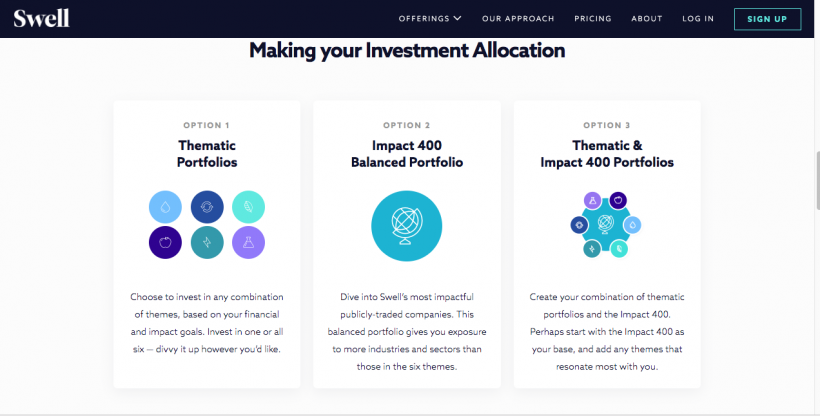 swell investing tools