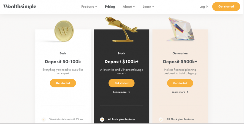 wealthsimple commissions