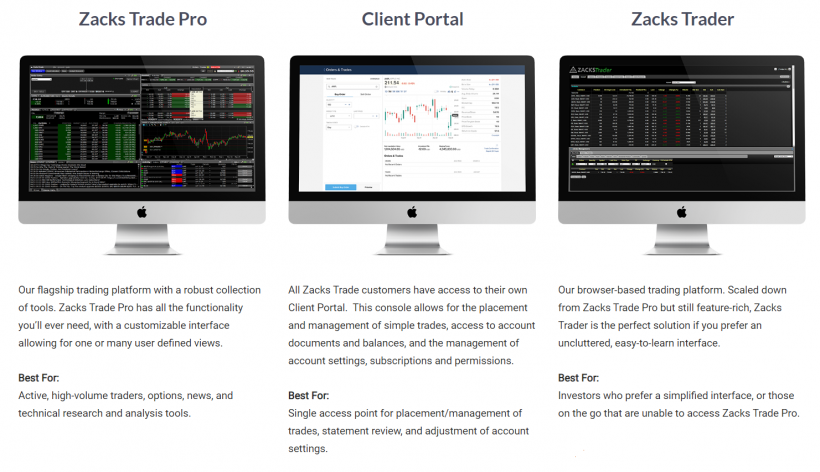 zacks trade tools